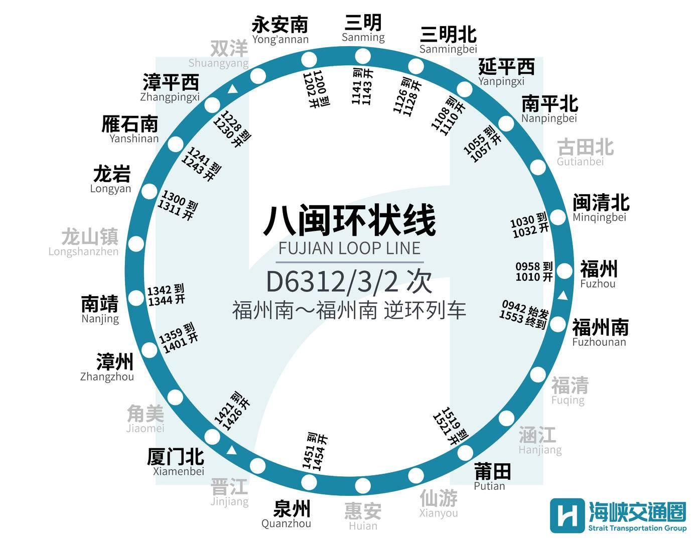 D6312-3-2_八闽环状线.jpg